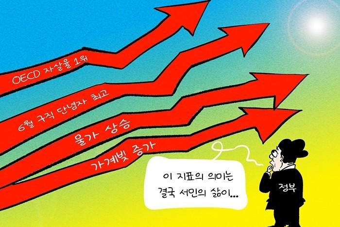 [데일리-경제만평] 구직단념자수, 6...